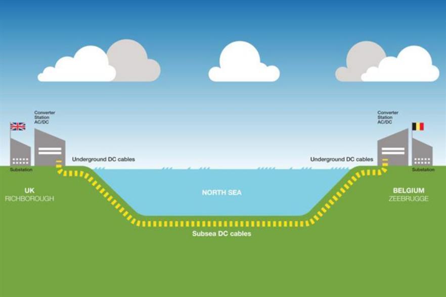 The Nemo link will run between Belgium and the UK