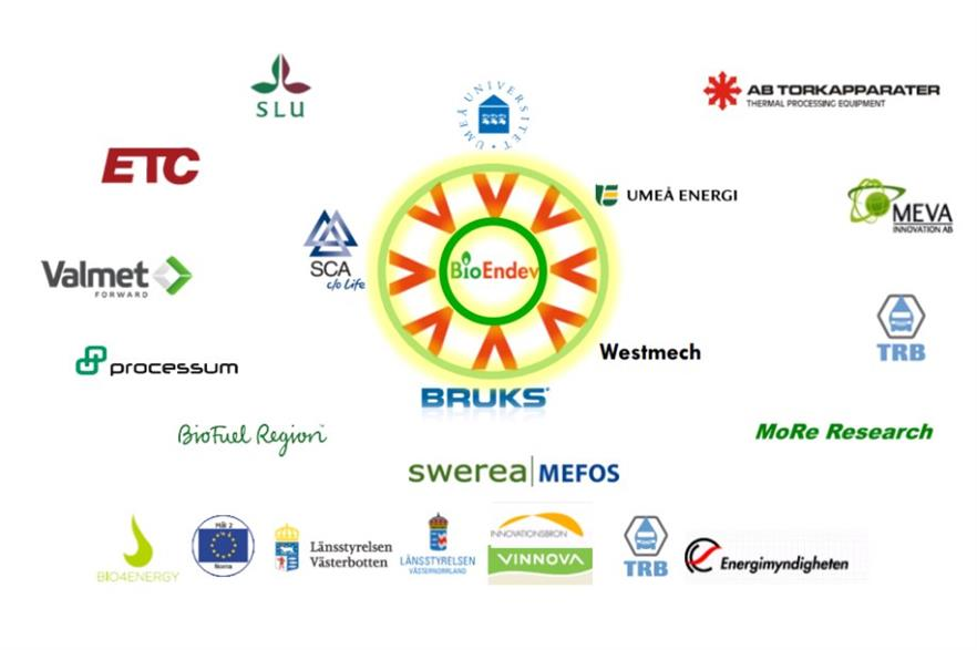 A large number of organisations are involved in BioEndev's project