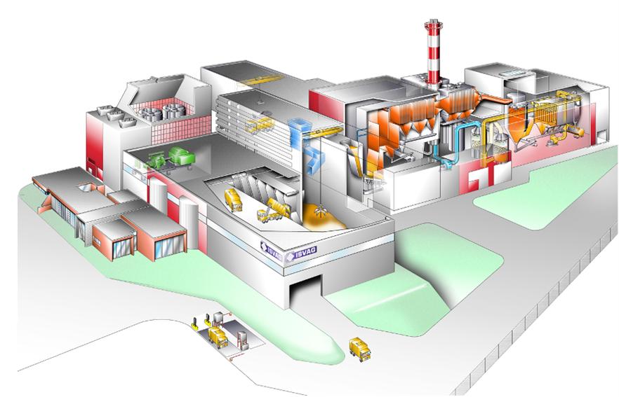 The company's EfW facility