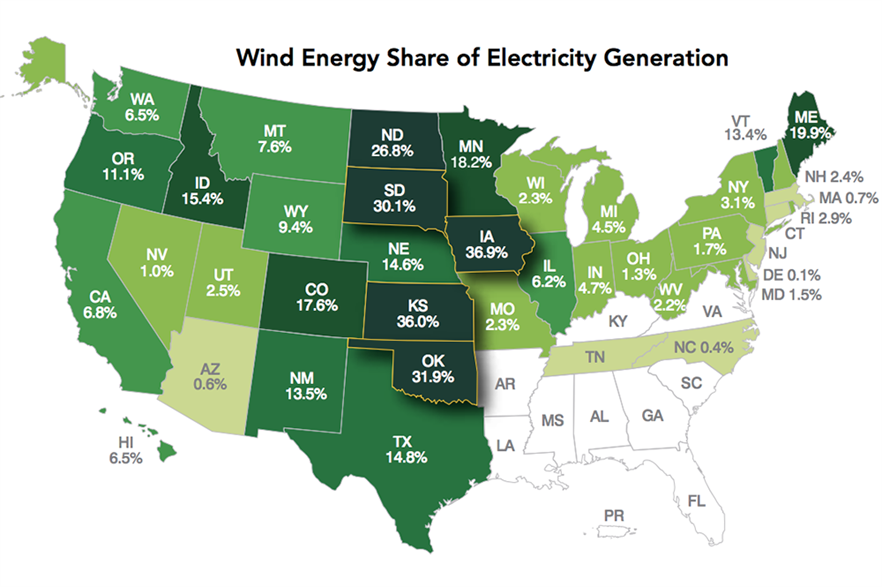 Wind's share of generation in four states now exceeds 30%, according to AWEA's annual report