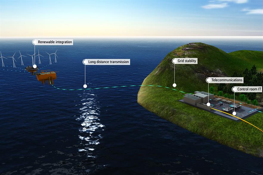 Alstom Grid's app shows how offshore projects are connected to the grid