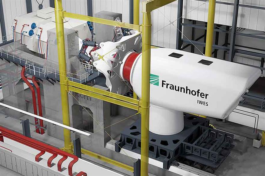 Fraunhofer IWES… Dynalab test bench Can conduct full system tests of large offshore turbines