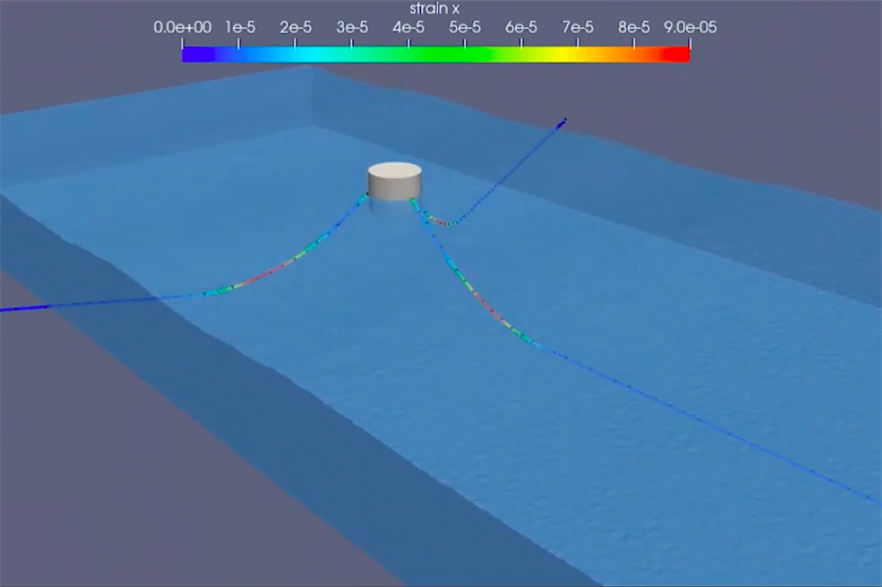 The CFD toolkit shows how floating and underwater structures behave in various sea states