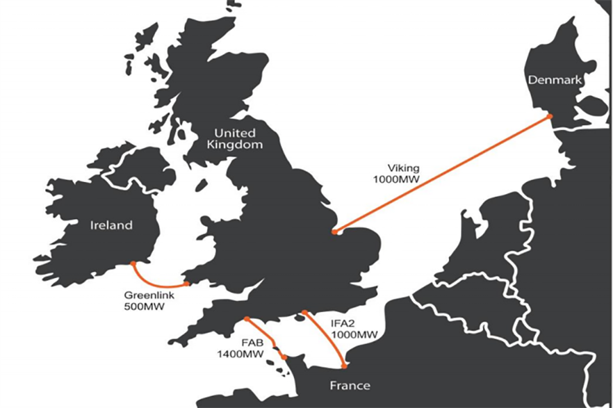 A number of interconnectors planned for between the UK and Europe could be affected by a no-deal Brexit (pic: Ofgem)
