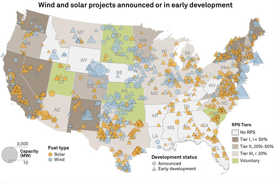 The S&P report outlines the US wind and solar project pipeline (pic: S&P)