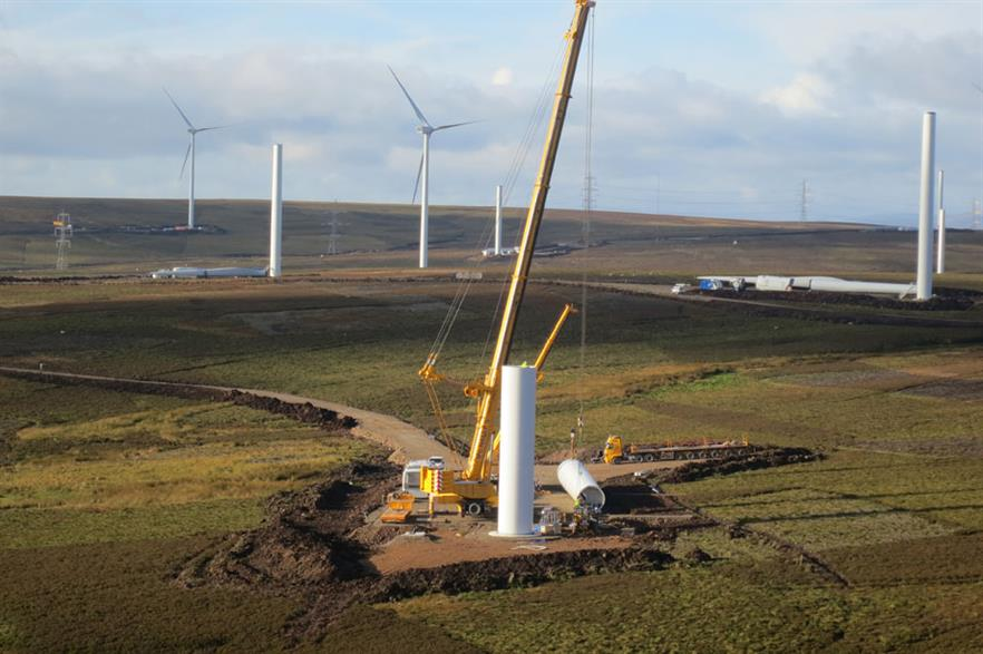 Onshore additions… The 144 Fallago Rig wind farm in Scotland came online last year