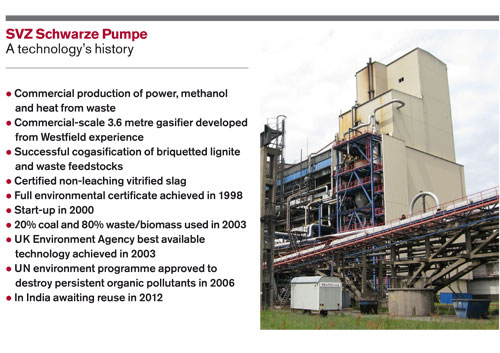 SVZ Schwarze Pumpe's SNG plant. Credit: GL Noble Denton Ltd