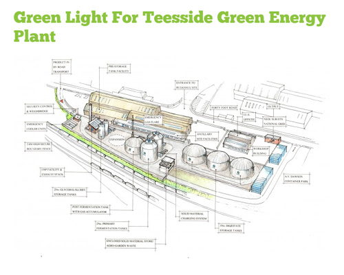 New AD site on the river Tees. Credit: Earthly Energy