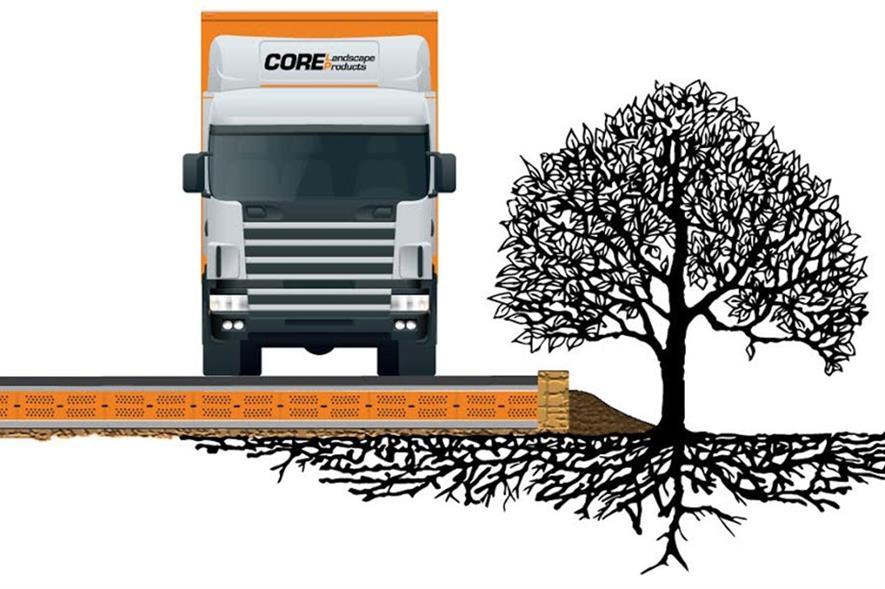 image: Core