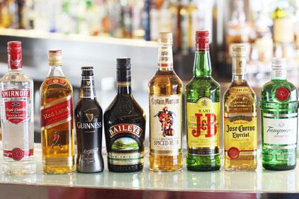Thirsty work: Diageo drinks brands