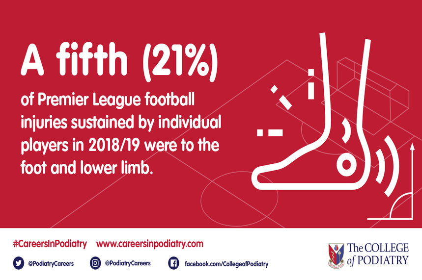 Grayling gathered injury comparison data from top European football leagues for its campaign