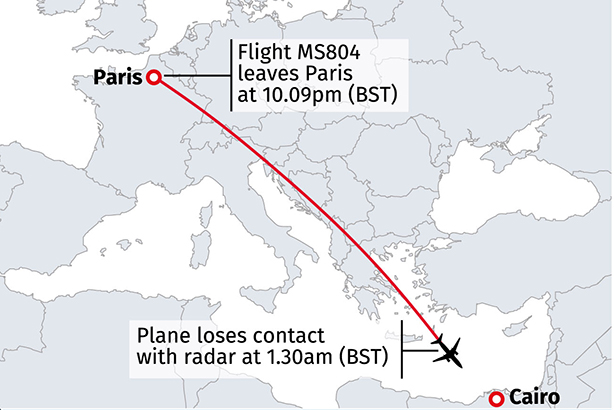 Missing flight MS804's path according to the Press Association (Credit: PA Graphics/PA Graphics/Press Association Images)