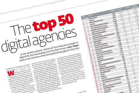 Top 50 digital agencies: PRWeek's league table