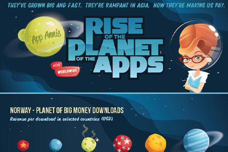 App Annie: app market intelligence firm turns to Positive Marketing