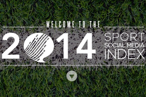 Sport Social Media Index: ranks the official social media channels of 148 British professional clubs