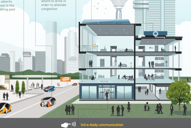 'Smart Cities' campaign: Gemalto has reappointed Brands2Life