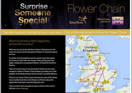 Interflora: The UK flower brand has launched online campaign #FlowerChain