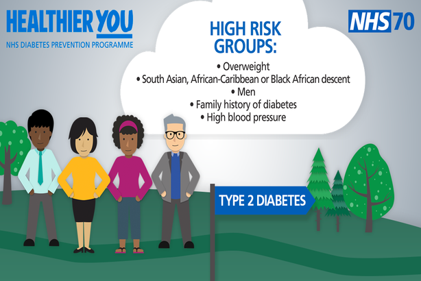 One of the campaign images used on Facebook (Pic credit: NHS England)